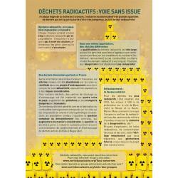 """Lot de 10 tracts"""" Nucléaire, de la mine aux déchets..."""" Déchets"""