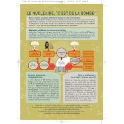 """Lot de 10 tracts """" Nucléaire, de la mine aux déchets..."""" Nucléaire militaire"""