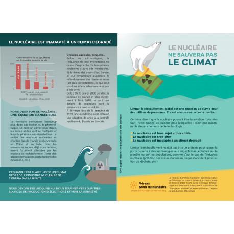 """Lot de 10 tracts """"Le nucléaire ne sauvera pas le climat"""""""