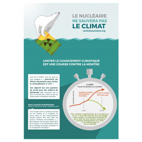 """Infographie """"Le nucléaire ne sauvera pas le climat"""""""